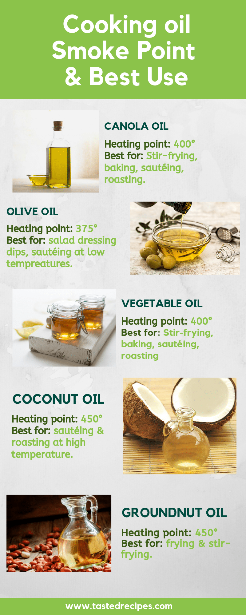 cooking oil buying guide