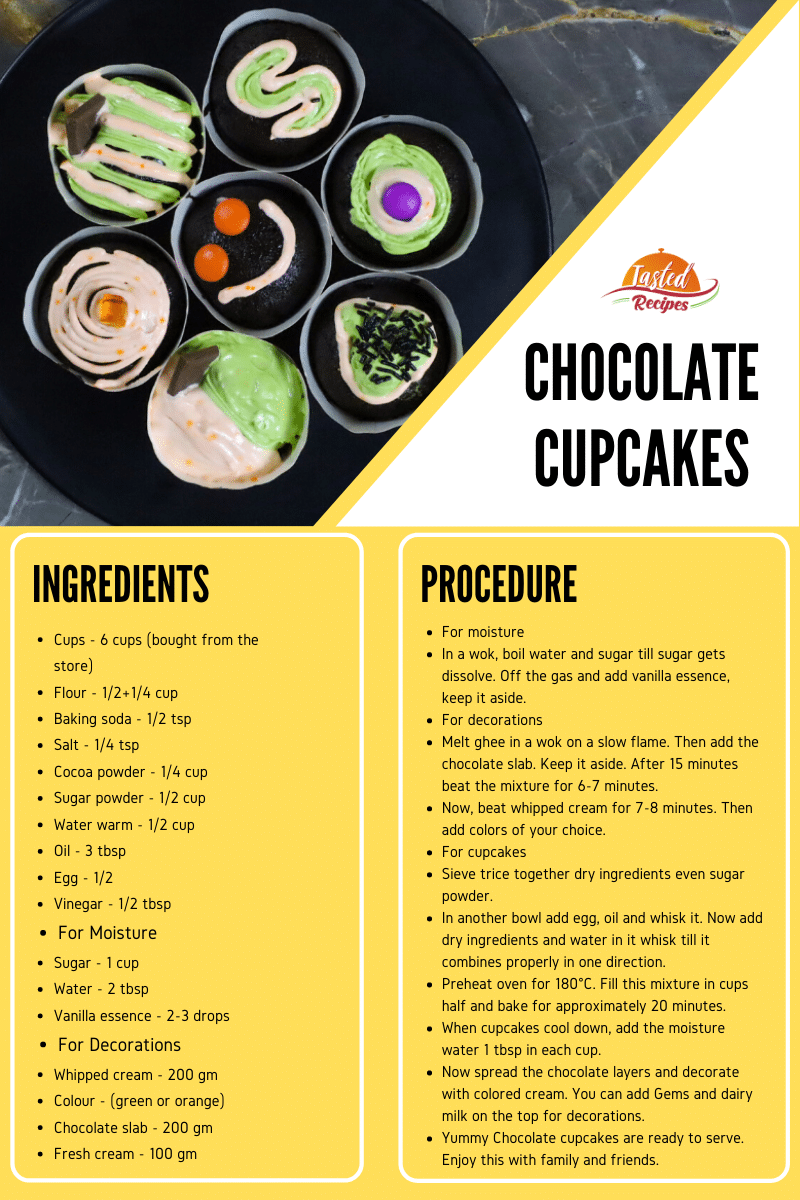 chocolate cupcakes-recipe-card