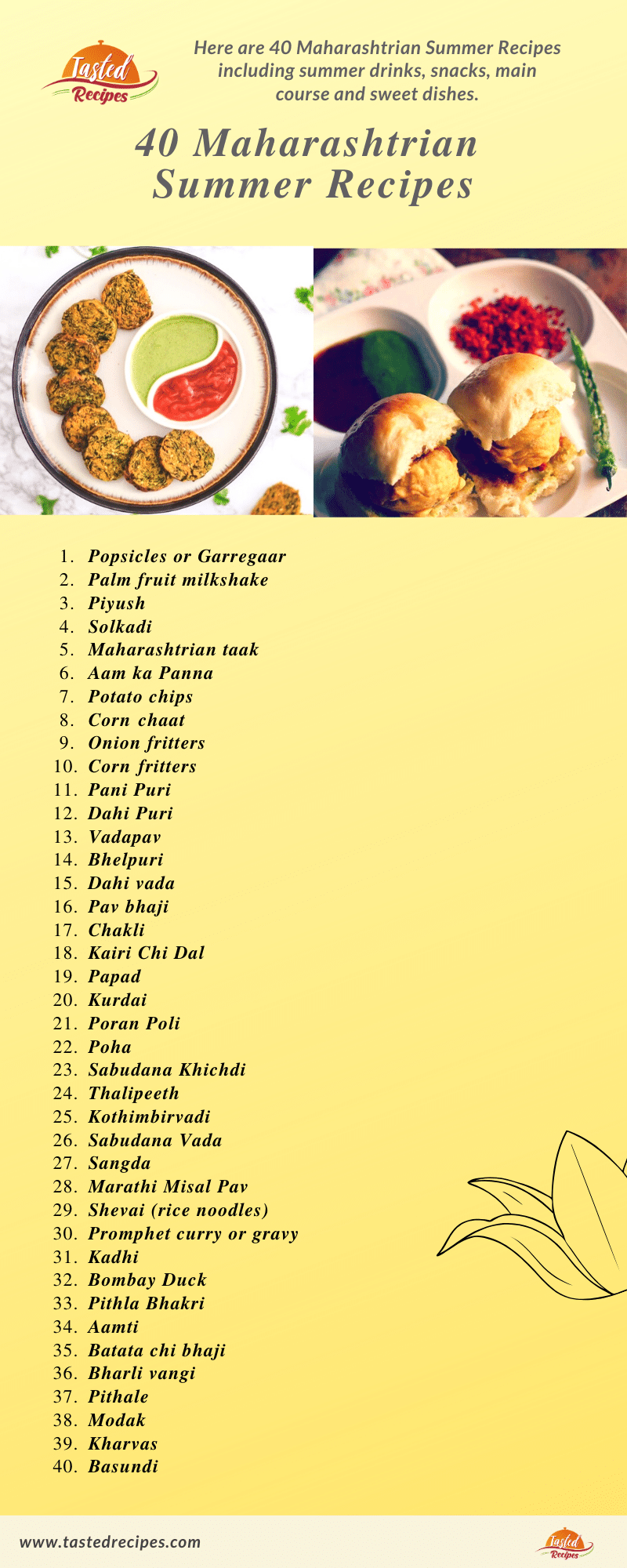 40 Maharashtrian Summer Recipes