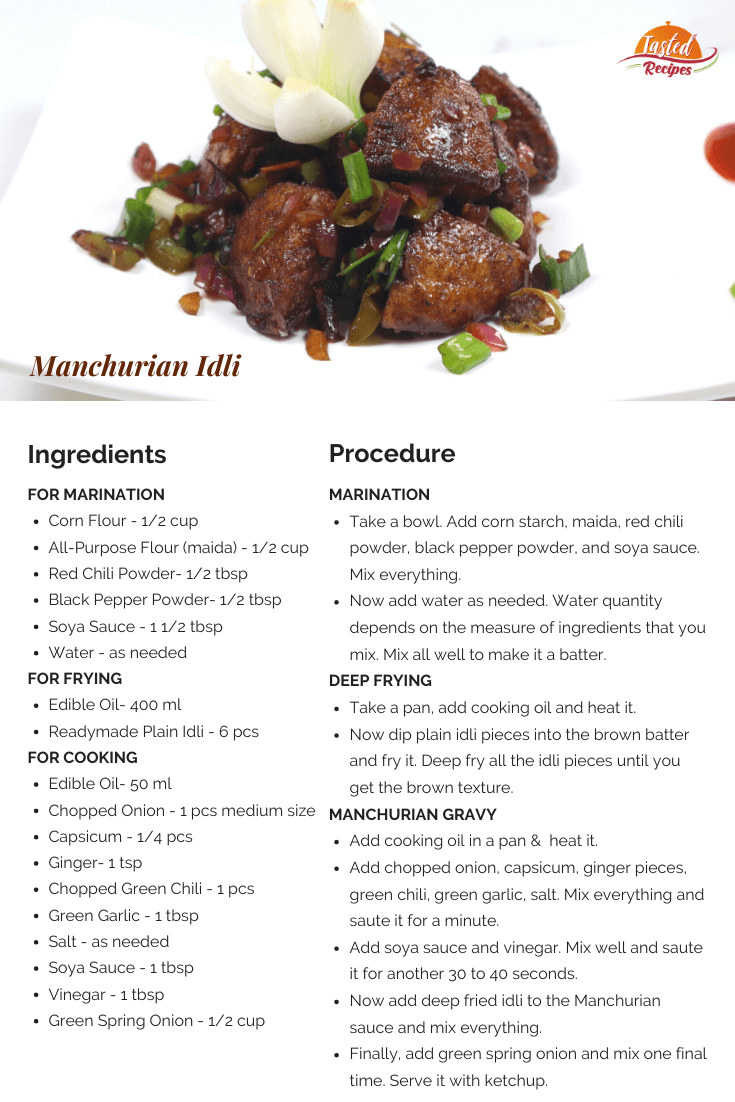 Manchurian Idli Recipe Card