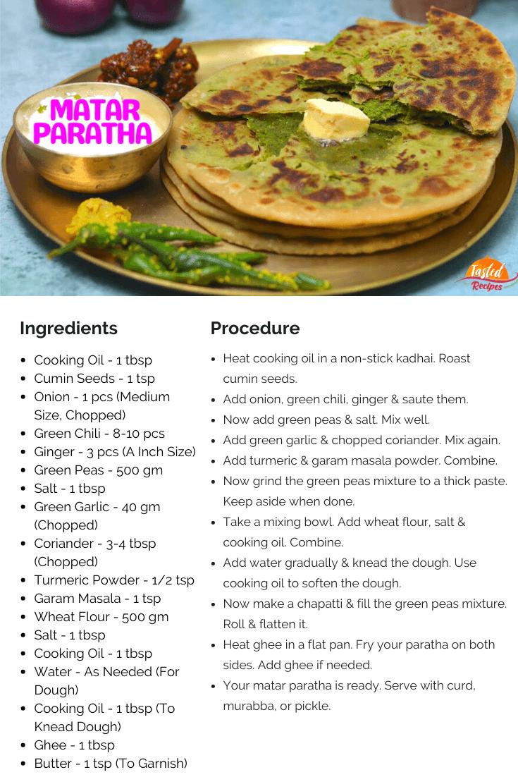 Matar-Paratha-Recipe-card